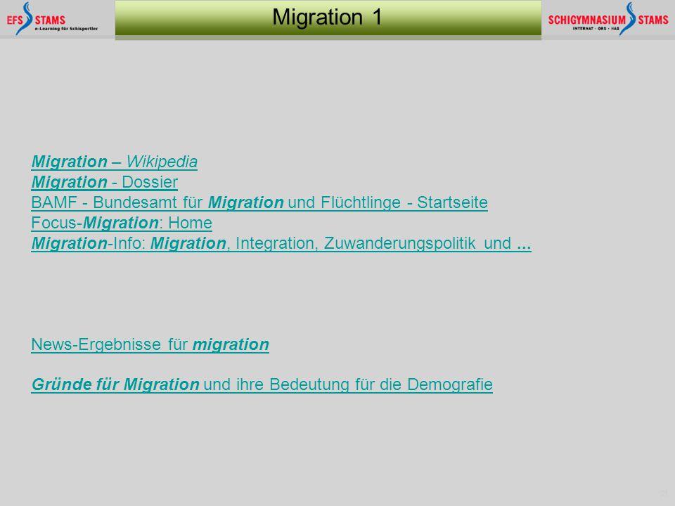Migration – Wikipedia Migration - Dossier. BAMF - Bundesamt für Migration und Flüchtlinge - Startseite.