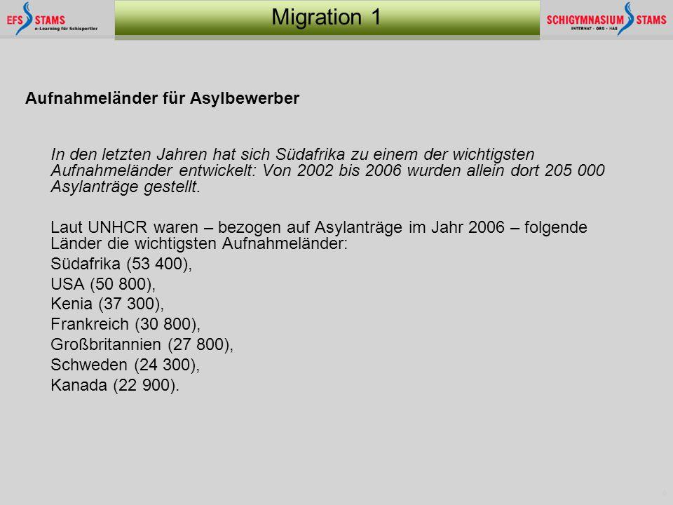 Aufnahmeländer für Asylbewerber