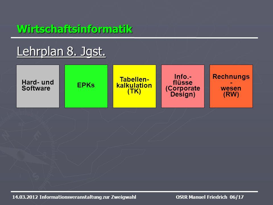 Lehrplan 8. Jgst. Wirtschaftsinformatik Hard- und Software EPKs
