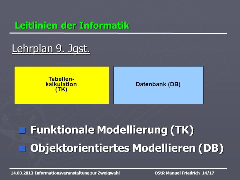 Funktionale Modellierung (TK) Objektorientiertes Modellieren (DB)