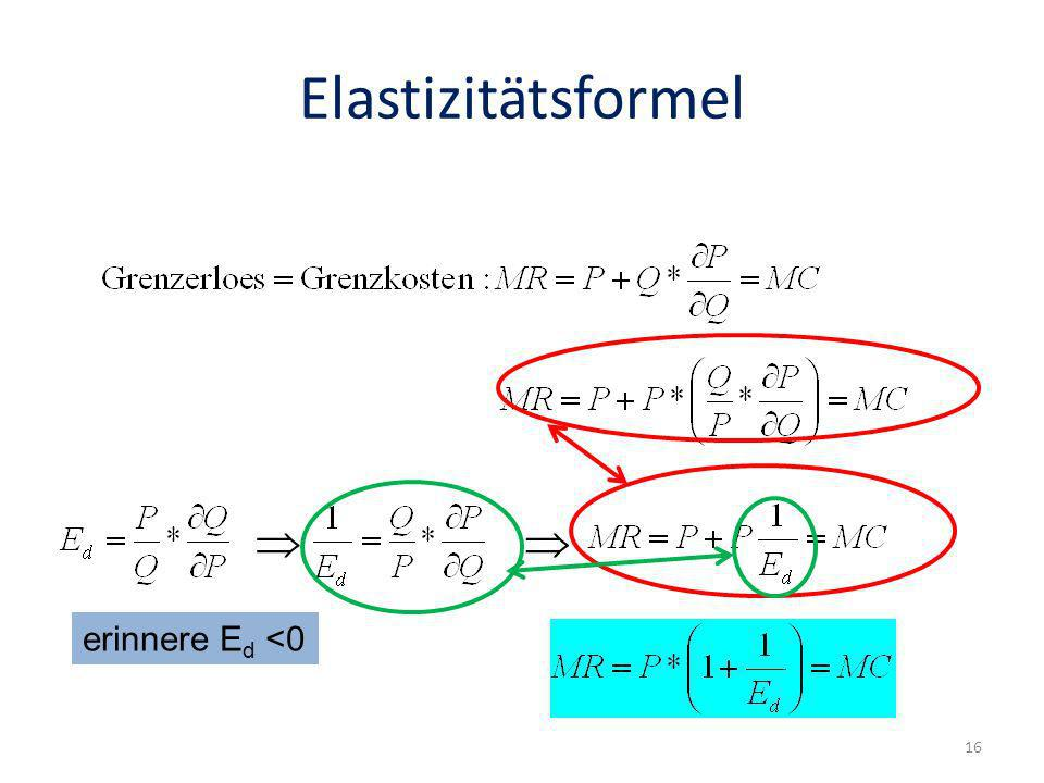 Elastizitätsformel   erinnere Ed <0