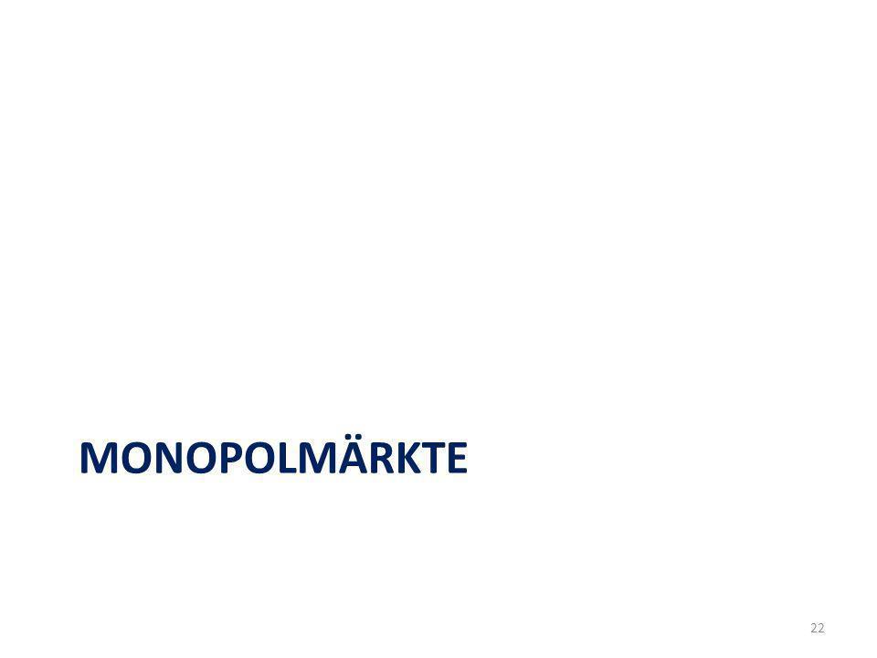 MonopolMärkte