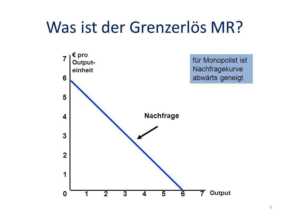 Was ist der Grenzerlös MR
