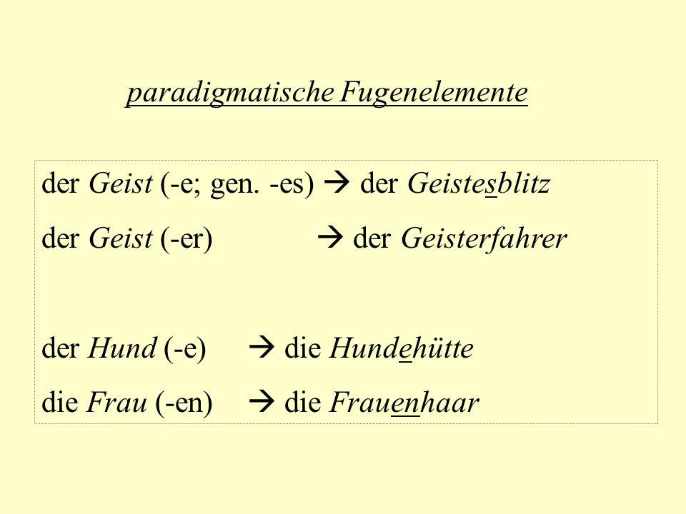 paradigmatische Fugenelemente