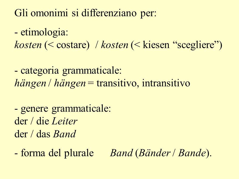 Gli omonimi si differenziano per:
