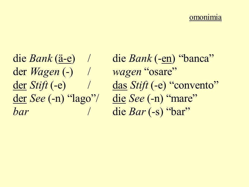 die Bank (ä-e) / die Bank (-en) banca der Wagen (-) / wagen osare