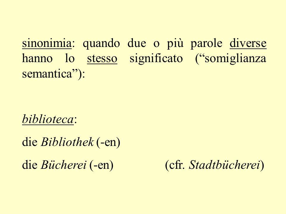 sinonimia: quando due o più parole diverse hanno lo stesso significato ( somiglianza semantica ):