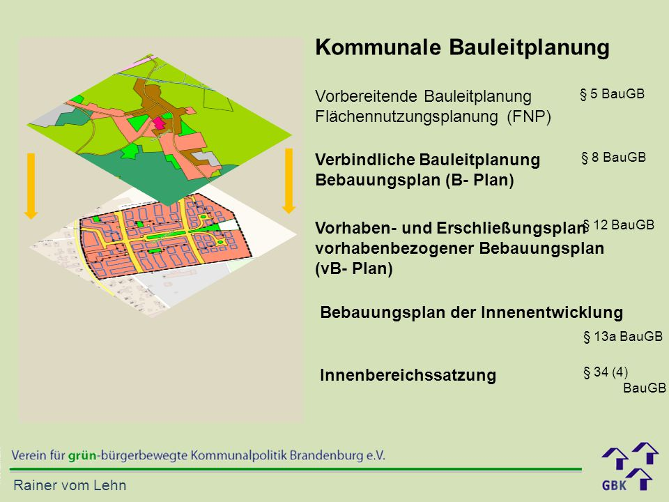 Kommunale Bauleitplanung