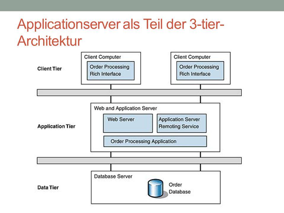 Applicationserver als Teil der 3-tier-Architektur