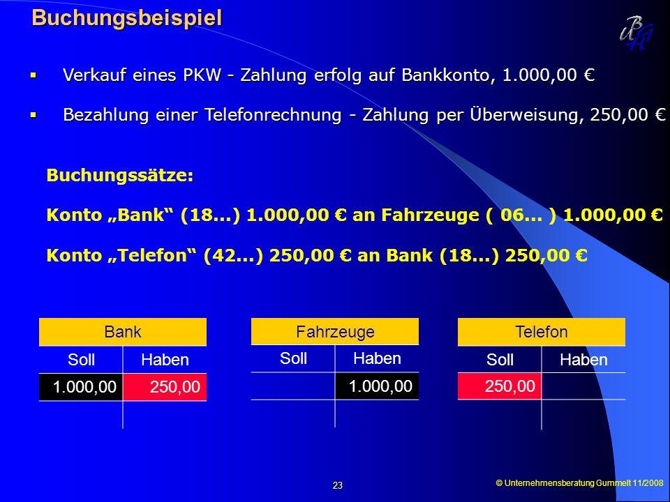 Buchungsbeispiel Verkauf eines PKW - Zahlung erfolg auf Bankkonto, 1.000,00 € Bezahlung einer Telefonrechnung - Zahlung per Überweisung, 250,00 €