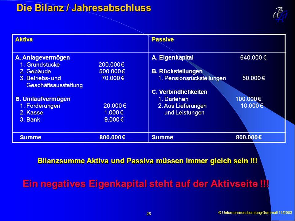 Die Bilanz / Jahresabschluss