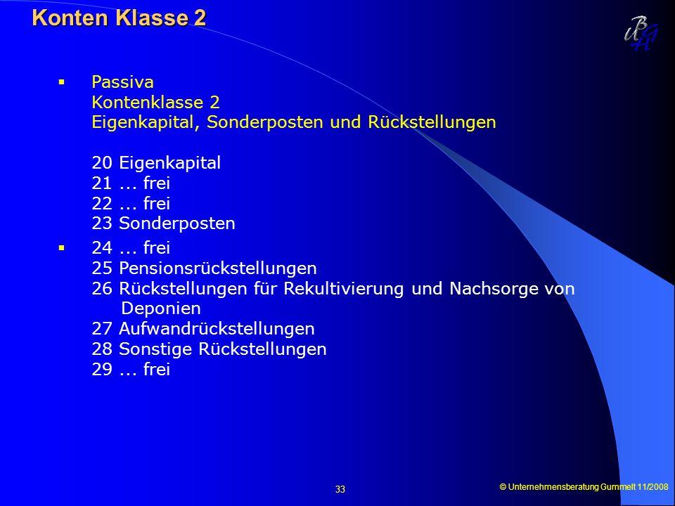 Konten Klasse 2Passiva Kontenklasse 2 Eigenkapital, Sonderposten und Rückstellungen 20 Eigenkapital 21 ... frei 22 ... frei 23 Sonderposten.