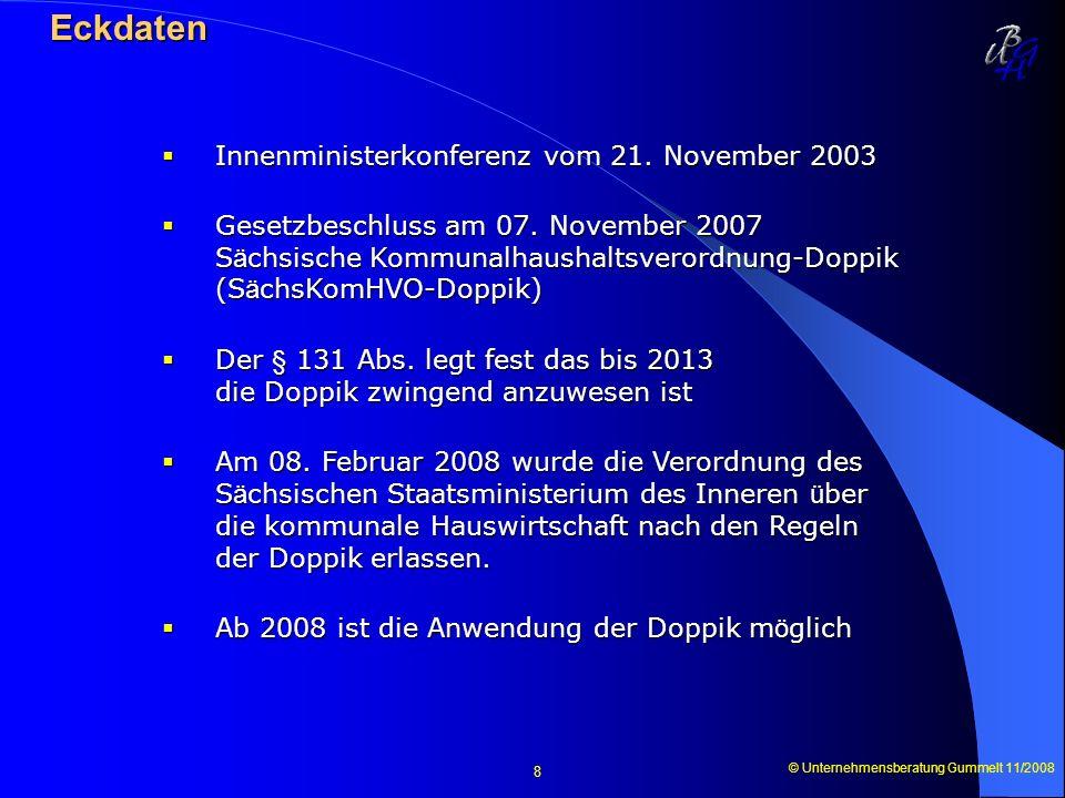 Eckdaten Innenministerkonferenz vom 21. November 2003
