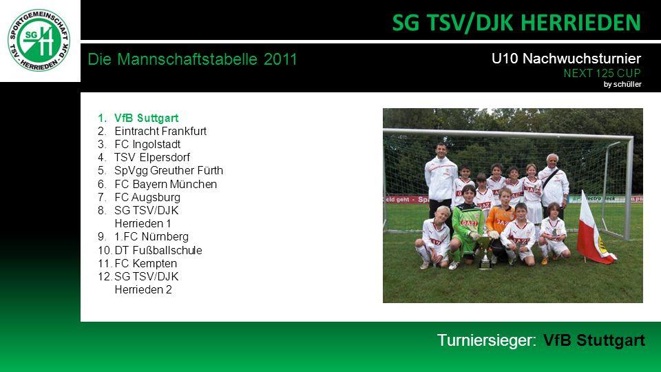 SG TSV/DJK HERRIEDEN Die Mannschaftstabelle 2011