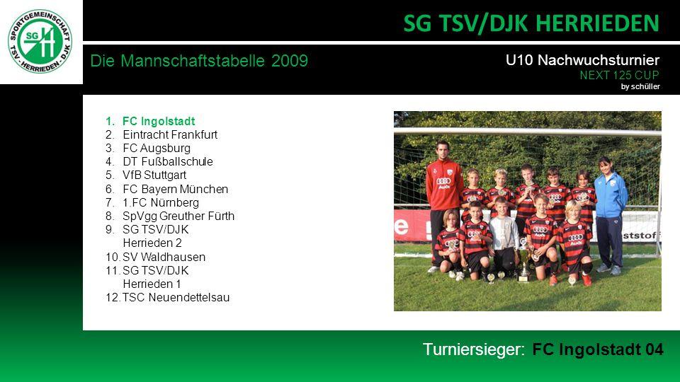 SG TSV/DJK HERRIEDEN Die Mannschaftstabelle 2009