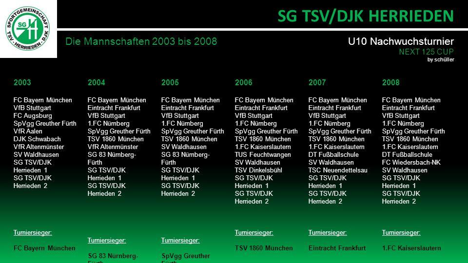 SG TSV/DJK HERRIEDEN Die Mannschaften 2003 bis 2008