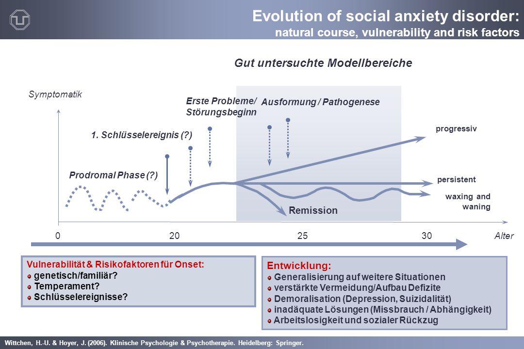 Ausformung / Pathogenese