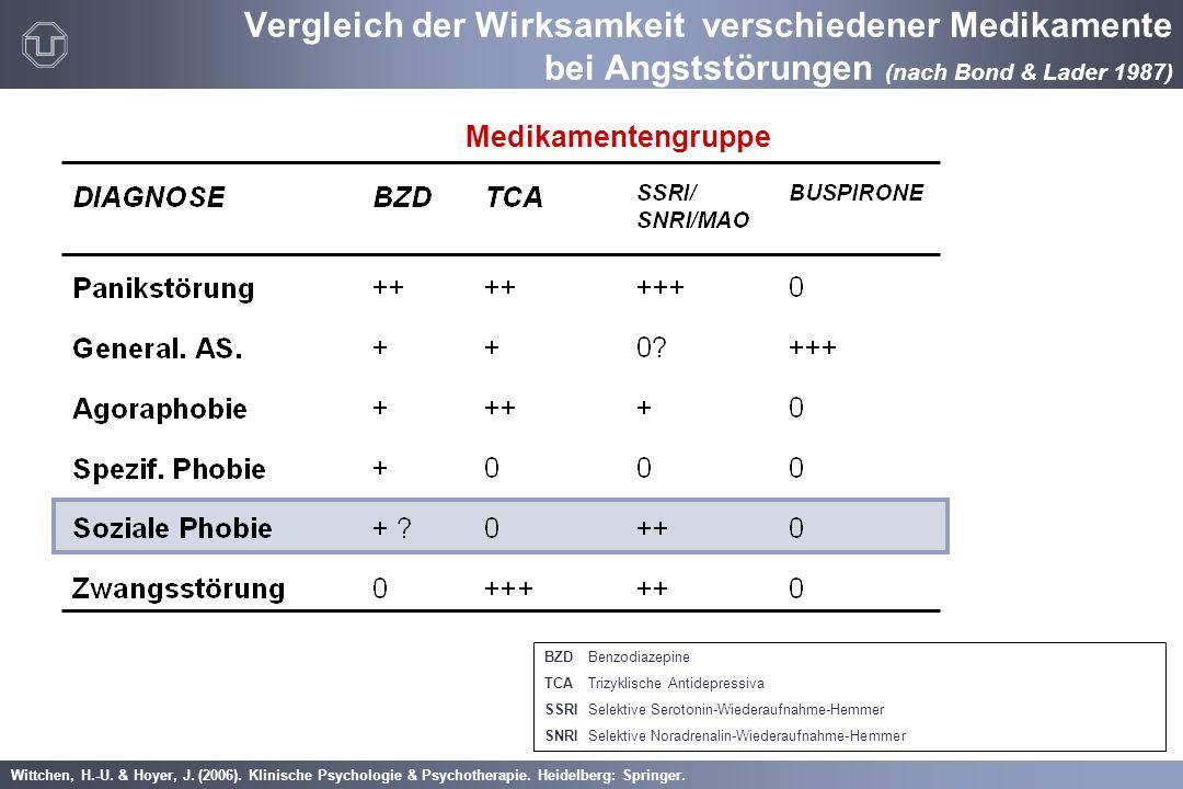 Vergleich der Wirksamkeit verschiedener Medikamente bei Angststörungen (nach Bond & Lader 1987)