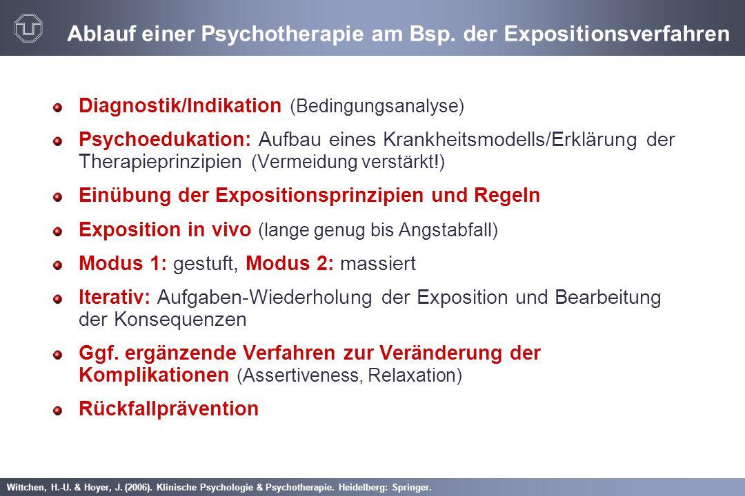 Ablauf einer Psychotherapie am Bsp. der Expositionsverfahren