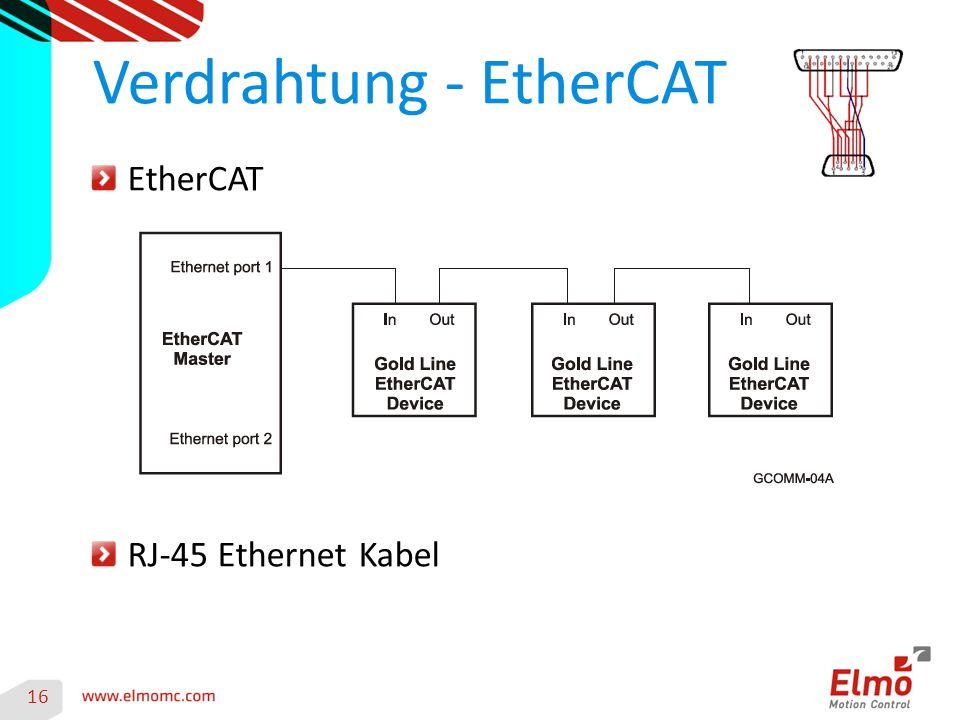 Verdrahtung - EtherCAT