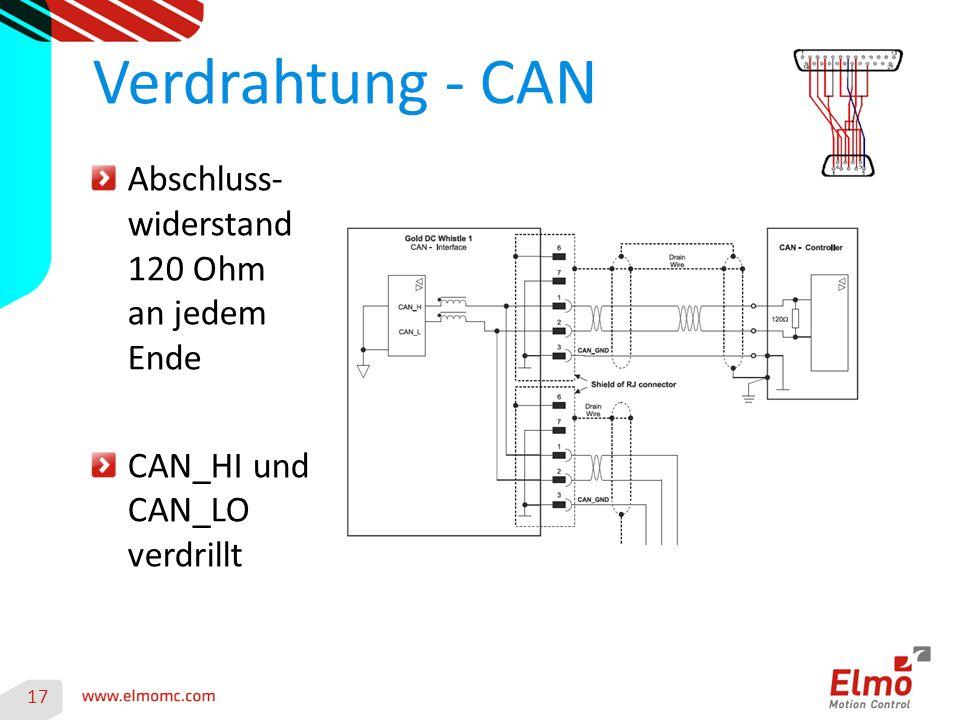 Verdrahtung - CAN Abschluss- widerstand 120 Ohm an jedem Ende