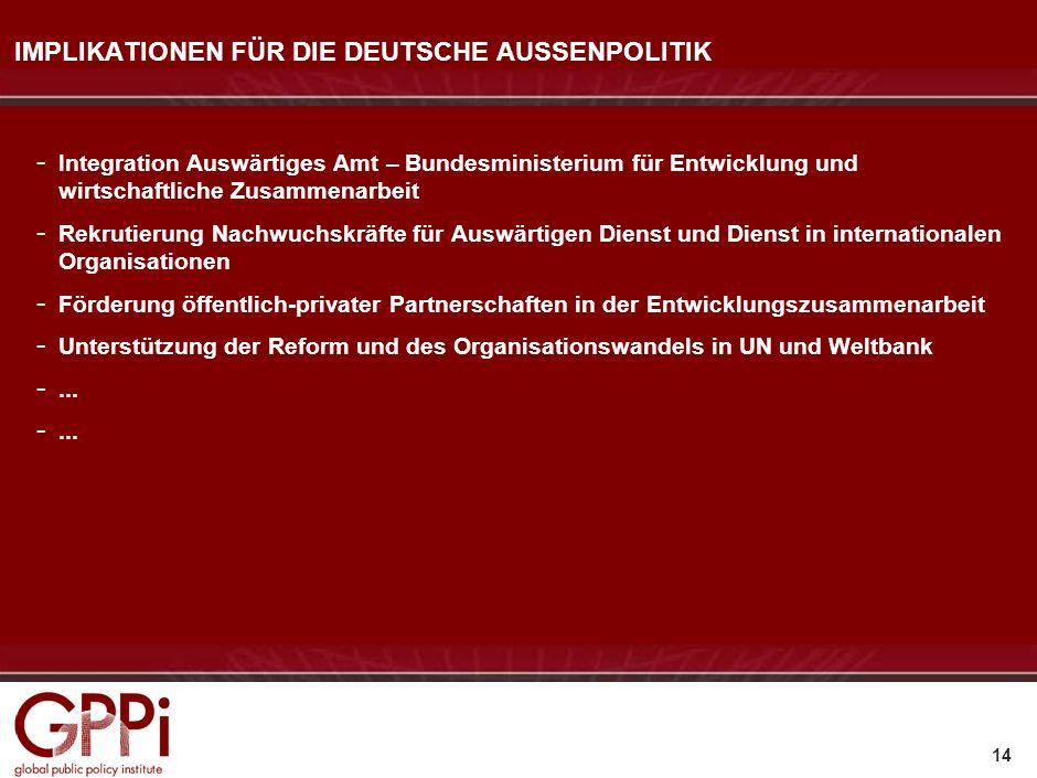IMPLIKATIONEN FÜR DIE DEUTSCHE AUSSENPOLITIK