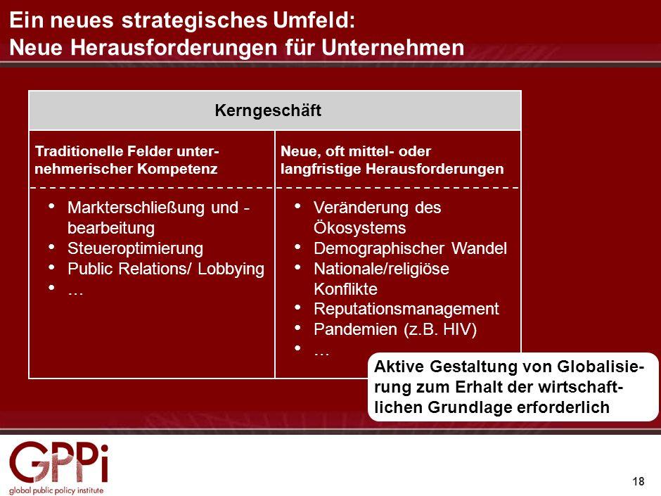 Ein neues strategisches Umfeld: Neue Herausforderungen für Unternehmen