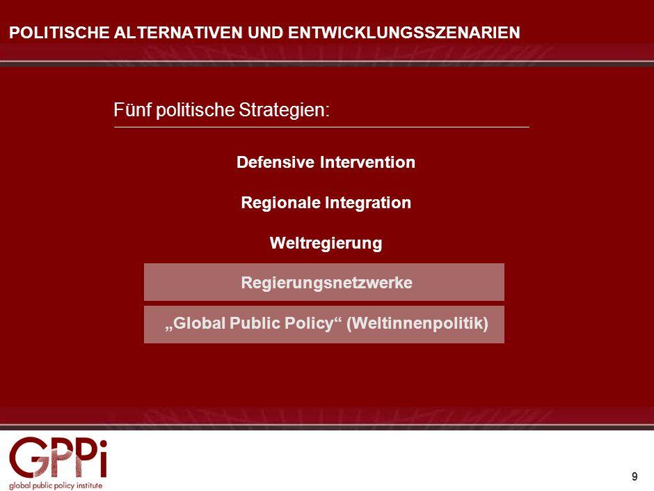POLITISCHE ALTERNATIVEN UND ENTWICKLUNGSSZENARIEN