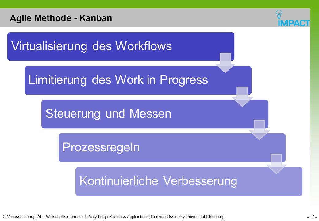 Virtualisierung des Workflows