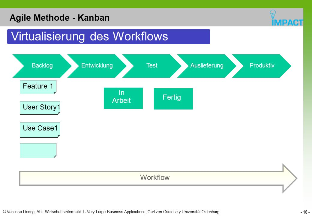 Virtualisierung des Workflows