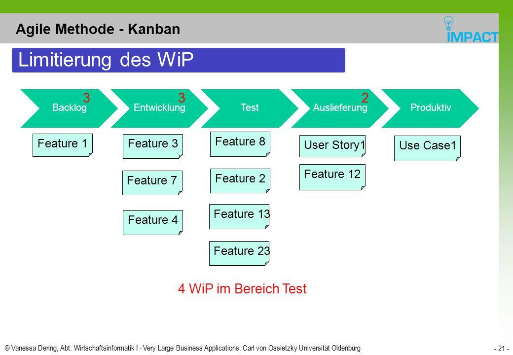 Limitierung des WiP Agile Methode - Kanban 3 3 2 4 WiP im Bereich Test