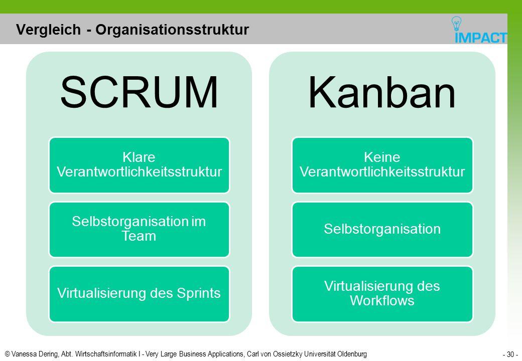 Vergleich - Organisationsstruktur