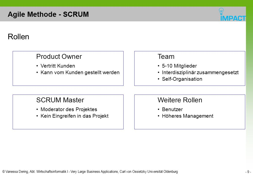 Rollen Agile Methode - SCRUM Product Owner Team SCRUM Master