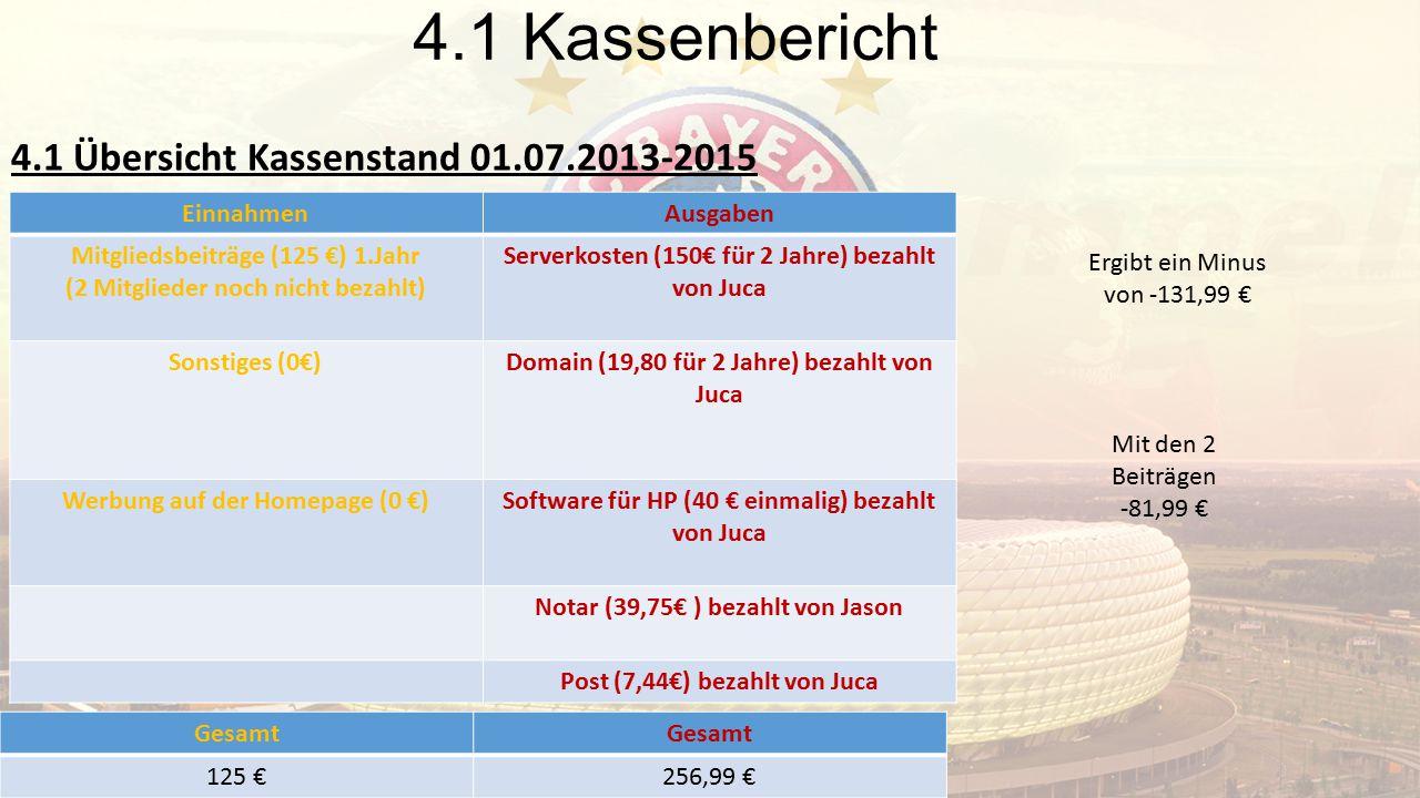 4.1 Kassenbericht 4.1 Übersicht Kassenstand 01.07.2013-2015 Einnahmen