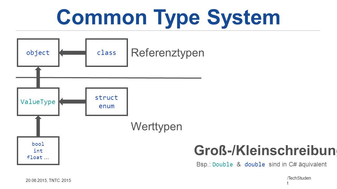 Common Type System Groß-/Kleinschreibung Referenztypen Werttypen
