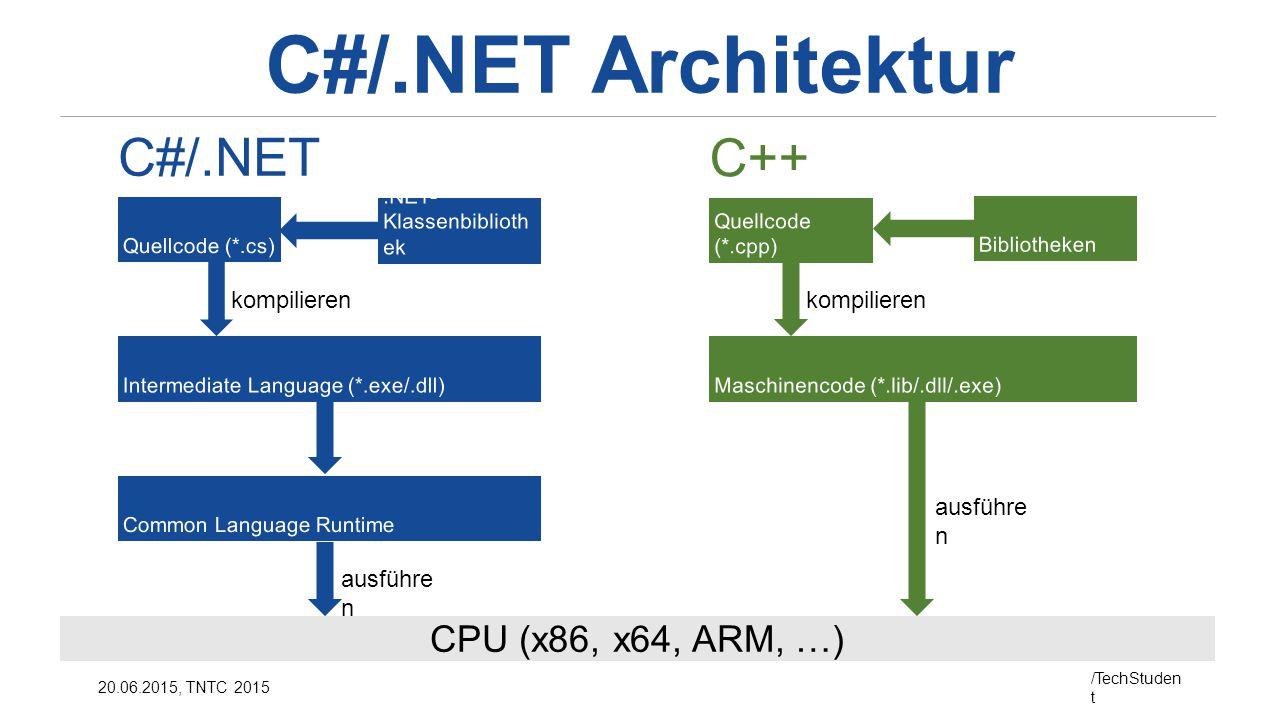 C#/.NET Architektur C#/.NET C++ CPU (x86, x64, ARM, …) kompilieren
