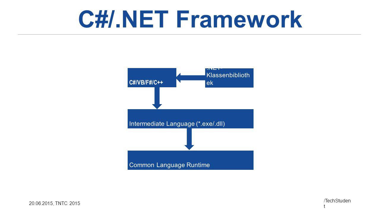 C#/.NET Framework .NET-Klassenbibliothek C#/VB/F#/C++