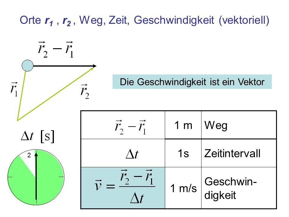 Orte r1 , r2 , Weg, Zeit, Geschwindigkeit (vektoriell)