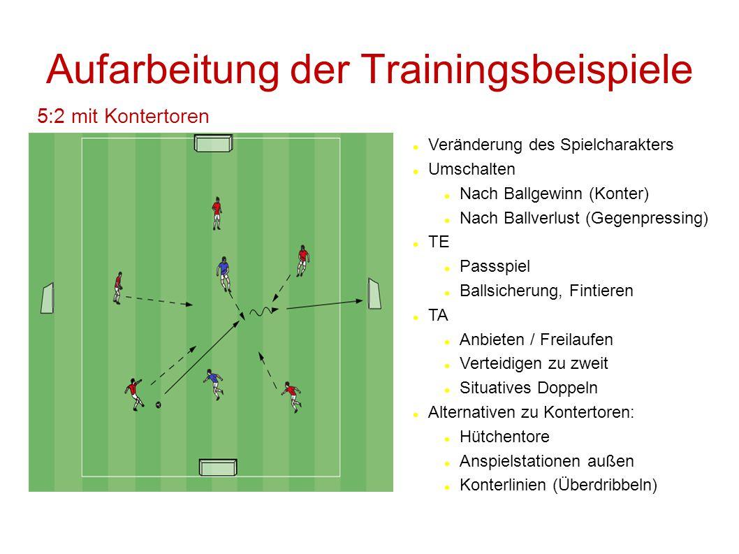 Aufarbeitung der Trainingsbeispiele