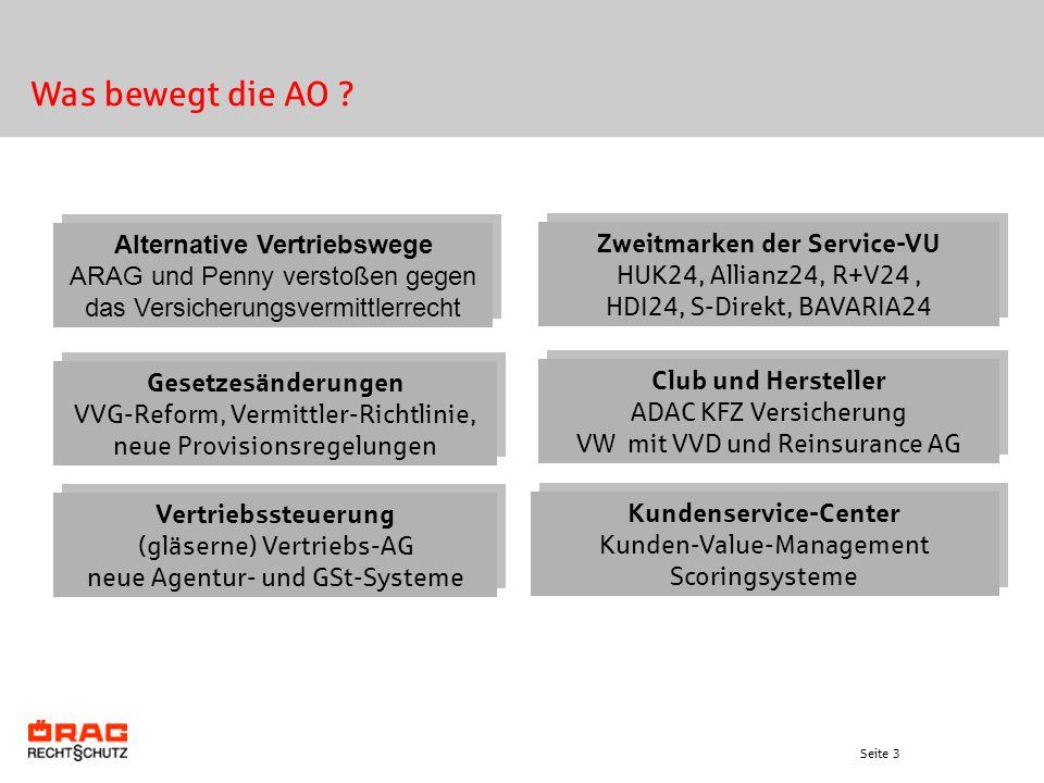 Was bewegt die AO Alternative Vertriebswege
