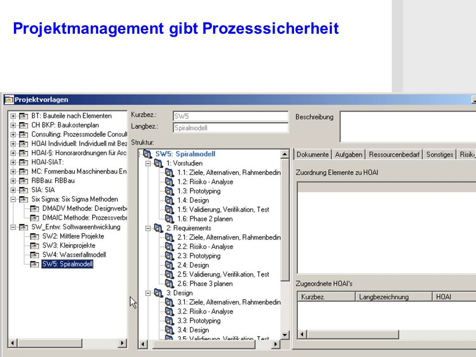 Projektmanagement gibt Prozesssicherheit