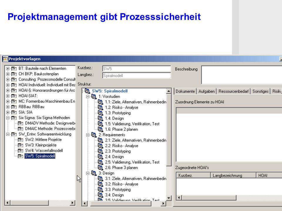Projektmanagement gibt Prozesssicherheit