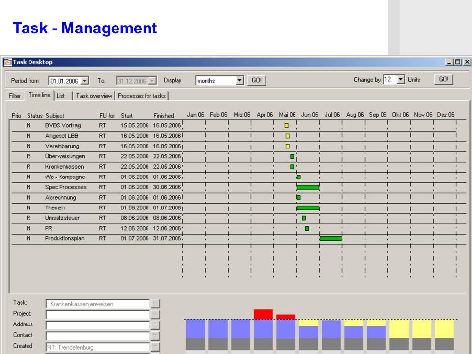 Task - Management