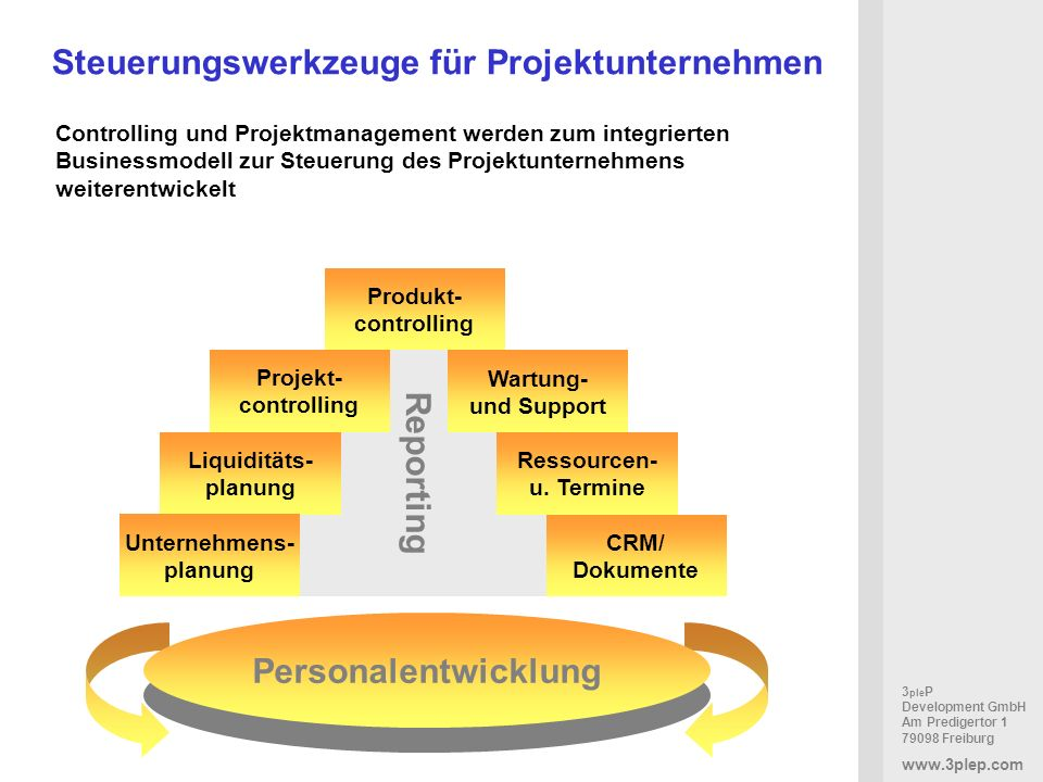 Reporting Personalentwicklung