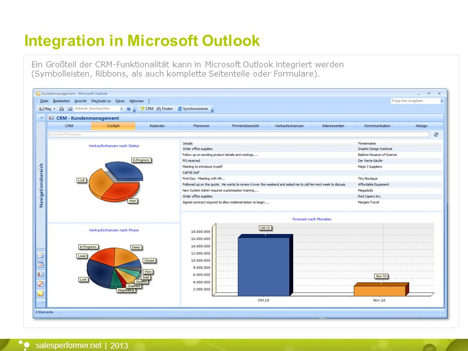 Integration in Microsoft Outlook