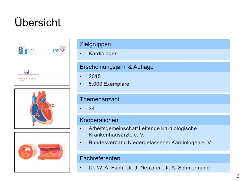 Übersicht Zielgruppen Erscheinungsjahr & Auflage Themenanzahl