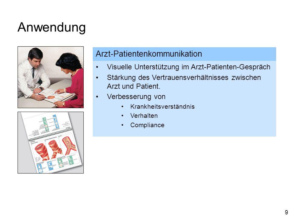Anwendung Arzt-Patientenkommunikation