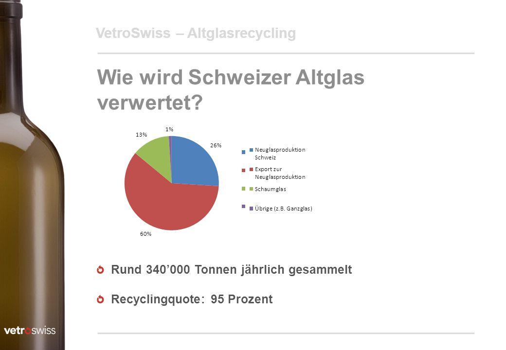 Wie wird Schweizer Altglas verwertet