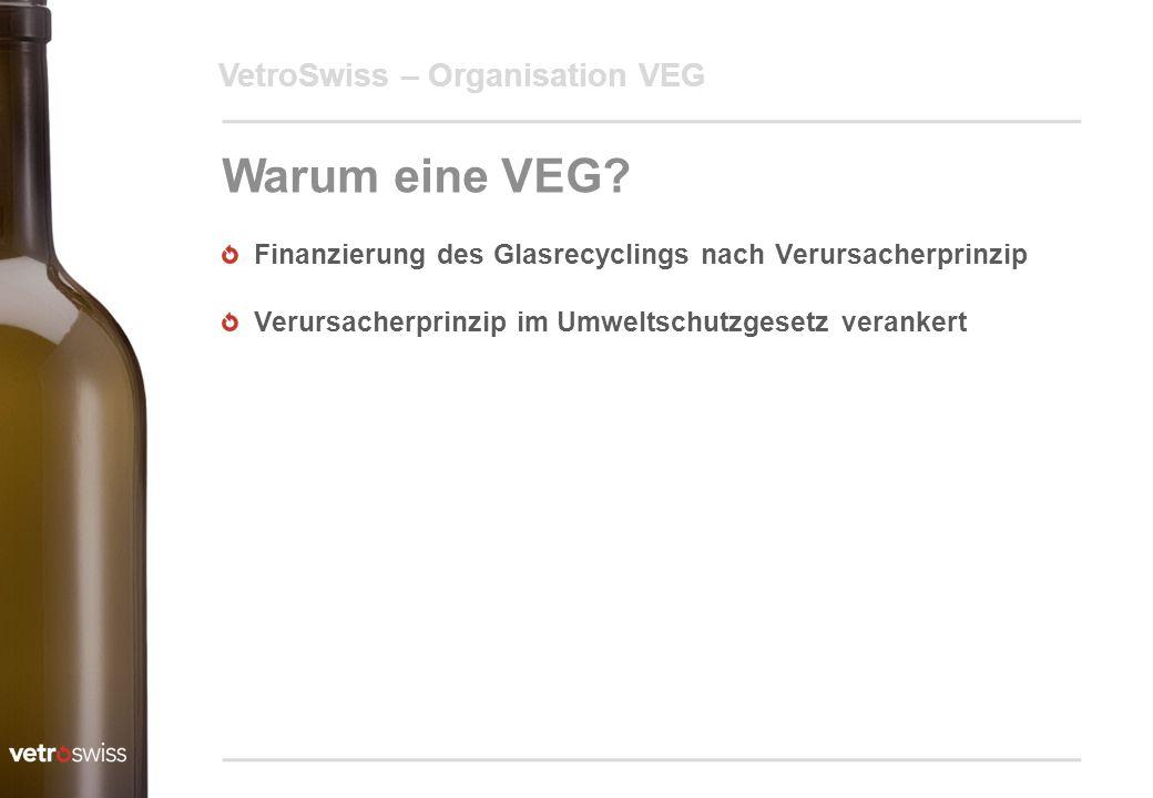 Warum eine VEG VetroSwiss – Organisation VEG