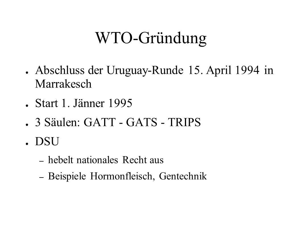 WTO-Gründung Abschluss der Uruguay-Runde 15. April 1994 in Marrakesch